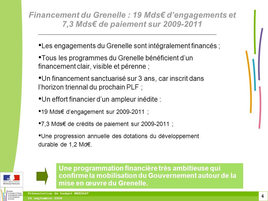 4 4 4 Présentation du budget MEEDDAT 26 septembre 2008 Les engagements du Grenelle sont intégralement financés ; Tous les programmes du Grenelle bénéficient dun financement clair, visible et pérenne ; Un financement sanctuarisé sur 3 ans, car inscrit dans lhorizon triennal du prochain PLF ; Un effort financier dun ampleur inédite : 19 Mds dengagement sur 2009-2011 ; 7,3 Mds de crédits de paiement sur 2009-2011 ; Une progression annuelle des dotations du développement durable de 1,2 Md.