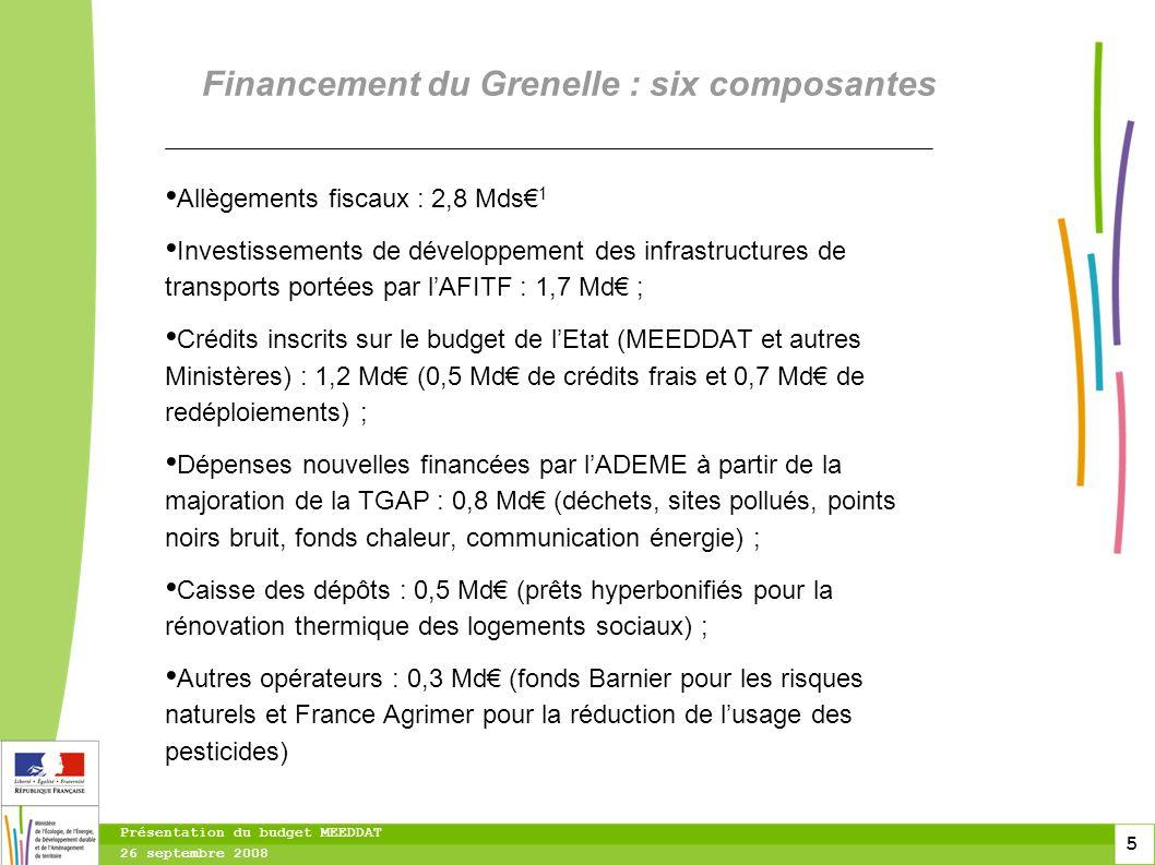 5 5 5 Présentation du budget MEEDDAT 26 septembre 2008 Allègements fiscaux : 2,8 Mds 1 Investissements de développement des infrastructures de transports portées par lAFITF : 1,7 Md ; Crédits inscrits sur le budget de lEtat (MEEDDAT et autres Ministères) : 1,2 Md (0,5 Md de crédits frais et 0,7 Md de redéploiements) ; Dépenses nouvelles financées par lADEME à partir de la majoration de la TGAP : 0,8 Md (déchets, sites pollués, points noirs bruit, fonds chaleur, communication énergie) ; Caisse des dépôts : 0,5 Md (prêts hyperbonifiés pour la rénovation thermique des logements sociaux) ; Autres opérateurs : 0,3 Md (fonds Barnier pour les risques naturels et France Agrimer pour la réduction de lusage des pesticides) Financement du Grenelle : six composantes 1 largement gagés par le recentrage du crédit dimpôt développement durable