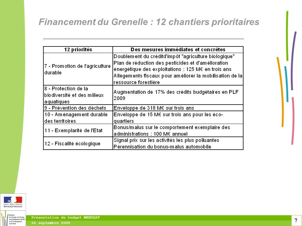 7 7 7 Présentation du budget MEEDDAT 26 septembre 2008 Financement du Grenelle : 12 chantiers prioritaires