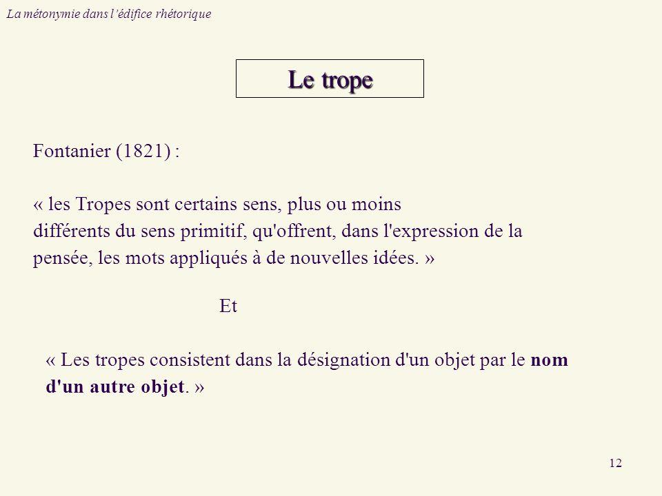 12 Le trope Fontanier (1821) : « les Tropes sont certains sens, plus ou moins différents du sens primitif, qu offrent, dans l expression de la pensée, les mots appliqués à de nouvelles idées.