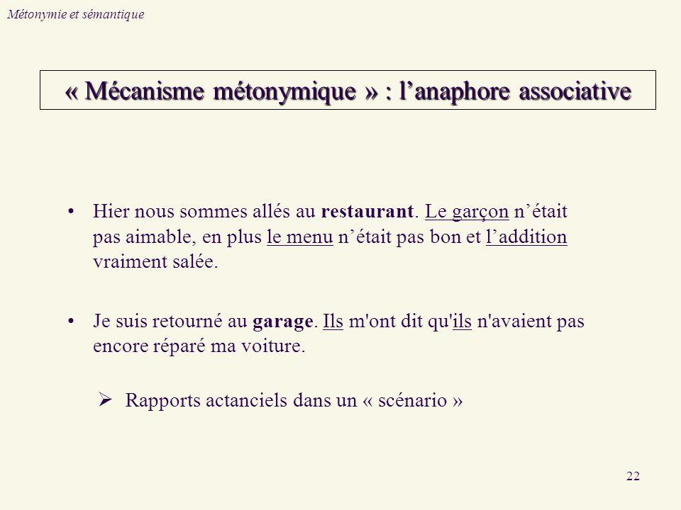 22 « Mécanisme métonymique » : lanaphore associative Hier nous sommes allés au restaurant. Le garçon nétait pas aimable, en plus le menu nétait pas bo