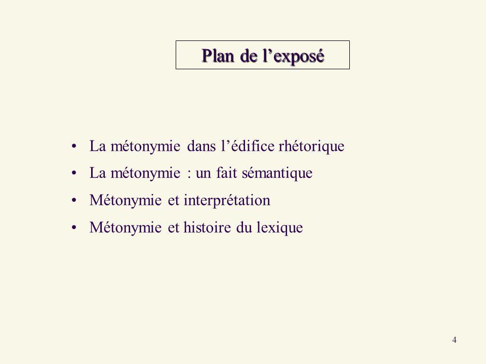4 Plan de lexposé La métonymie dans lédifice rhétorique La métonymie : un fait sémantique Métonymie et interprétation Métonymie et histoire du lexique
