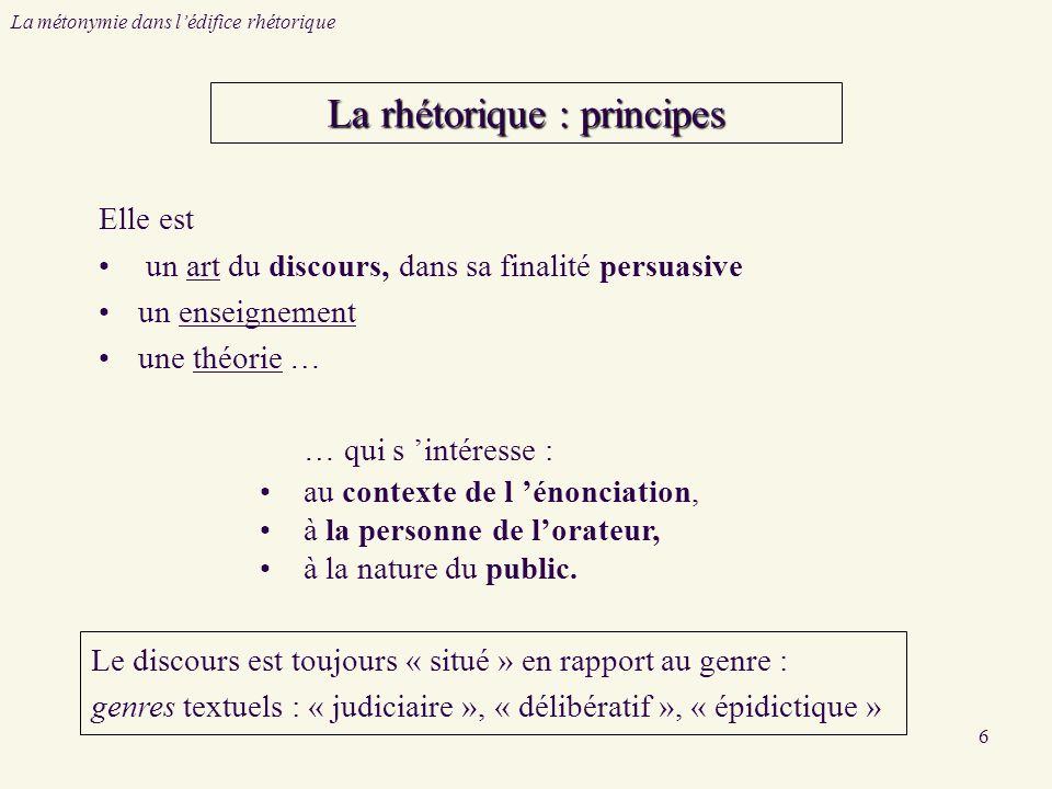 6 Elle est un art du discours, dans sa finalité persuasive un enseignement une théorie … La rhétorique : principes … qui s intéresse : au contexte de