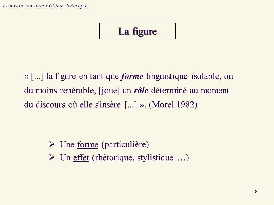 8 La figure « [...] la figure en tant que forme linguistique isolable, ou du moins repérable, [joue] un rôle déterminé au moment du discours où elle s