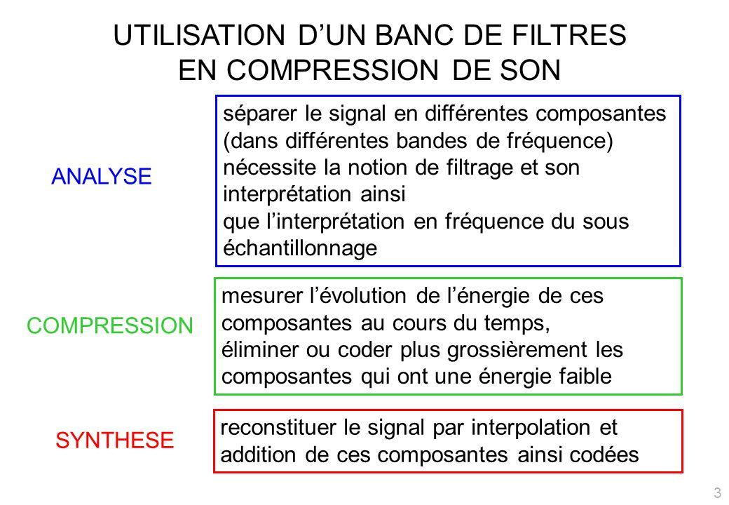 UTILISATION DUN BANC DE FILTRES EN COMPRESSION DE SON séparer le signal en différentes composantes (dans différentes bandes de fréquence) nécessite la notion de filtrage et son interprétation ainsi que linterprétation en fréquence du sous échantillonnage mesurer lévolution de lénergie de ces composantes au cours du temps, éliminer ou coder plus grossièrement les composantes qui ont une énergie faible reconstituer le signal par interpolation et addition de ces composantes ainsi codées ANALYSE COMPRESSION SYNTHESE 3