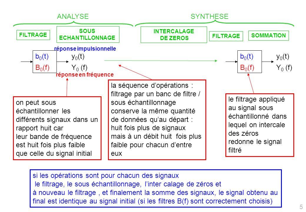 la séquence dopérations : filtrage par un banc de filtre / sous échantillonnage conserve la même quantité de données quau départ : huit fois plus de signaux mais à un débit huit fois plus faible pour chacun dentre eux on peut sous échantillonner les différents signaux dans un rapport huit car leur bande de fréquence est huit fois plus faible que celle du signal initial si les opérations sont pour chacun des signaux le filtrage, le sous échantillonnage, linter calage de zéros et à nouveau le filtrage, et finalement la somme des signaux, le signal obtenu au final est identique au signal initial (si les filtres B(f) sont correctement choisis) le filtrage appliqué au signal sous échantillonné dans lequel on intercale des zéros redonne le signal filtré b 0 (t) B 0 (f) réponse impulsionnelle réponse en fréquence y 0 (t) Y 0 (f) FILTRAGE SOUS ECHANTILLONNAGE INTERCALAGE DE ZEROS FILTRAGE SOMMATION b 0 (t) B 0 (f) y 0 (t) Y 0 (f) ANALYSE SYNTHESE 5