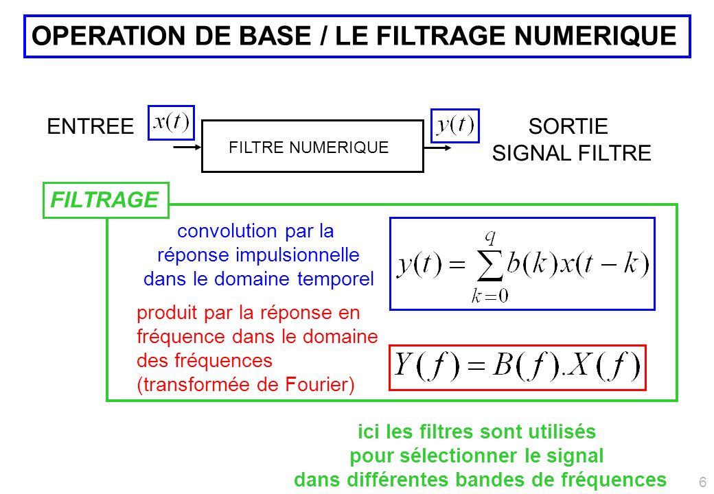 - Le signal varie au maximum entre -2 15 et 2 15 -1, et il est (souvent) codé sur 16 bits - Le signal est analysé sur une durée T ; durant cette période, son amplitude est bornée par 2 m-1 - On veut coder ce signal sur n bits, en faisant en sorte qu à la restitution le signal soit toujours entre -2 m-1 et 2 m-1 -1 - On divise le signal par 2 m-n (simple décalage à droite) et on conserve la partie entière du résultat - On transmet les n bits de faible poids et les valeurs m et n ; - le récepteur reconstitue le signal en multipliant le signal reçu par 2 m-n (décalage à gauche).