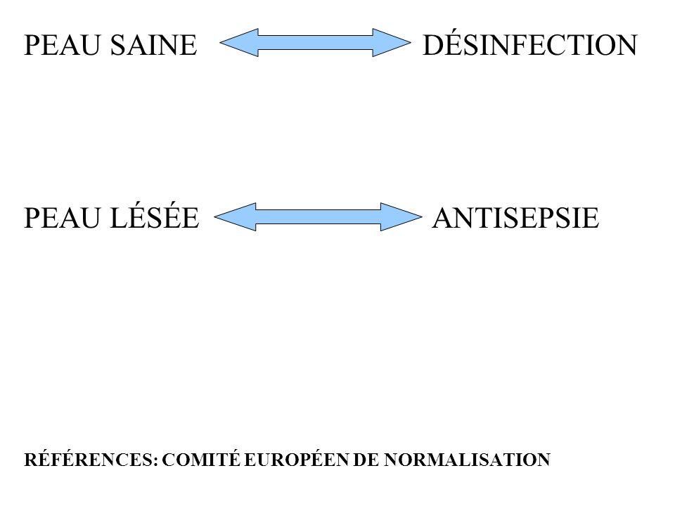 PEAU SAINE DÉSINFECTION PEAU LÉSÉE ANTISEPSIE RÉFÉRENCES: COMITÉ EUROPÉEN DE NORMALISATION