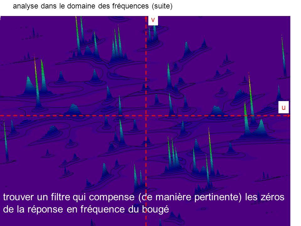 19 trouver un filtre qui compense (de manière pertinente) les zéros de la réponse en fréquence du bougé analyse dans le domaine des fréquences (suite)