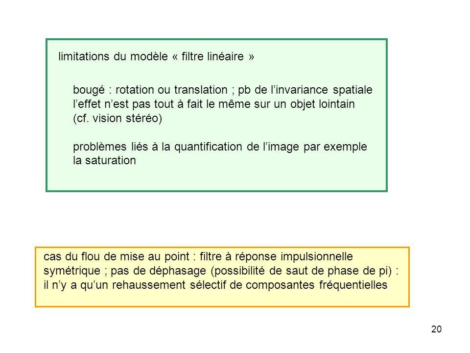 20 cas du flou de mise au point : filtre à réponse impulsionnelle symétrique ; pas de déphasage (possibilité de saut de phase de pi) : il ny a quun re