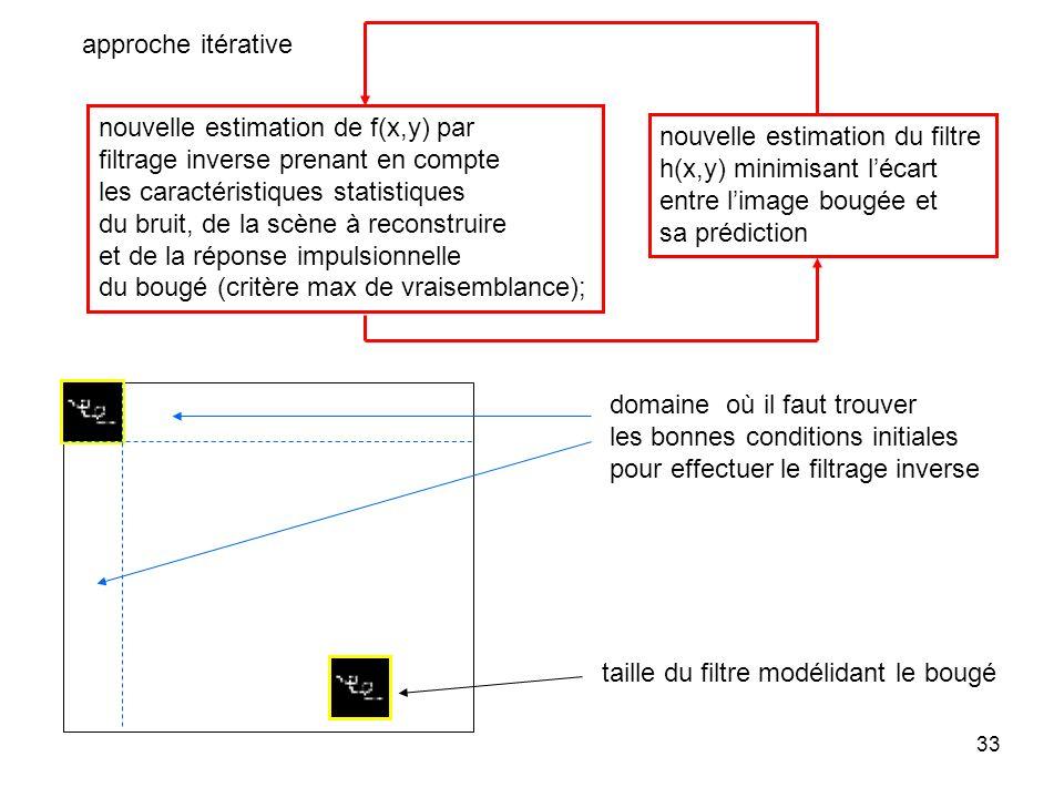 33 approche itérative nouvelle estimation de f(x,y) par filtrage inverse prenant en compte les caractéristiques statistiques du bruit, de la scène à r