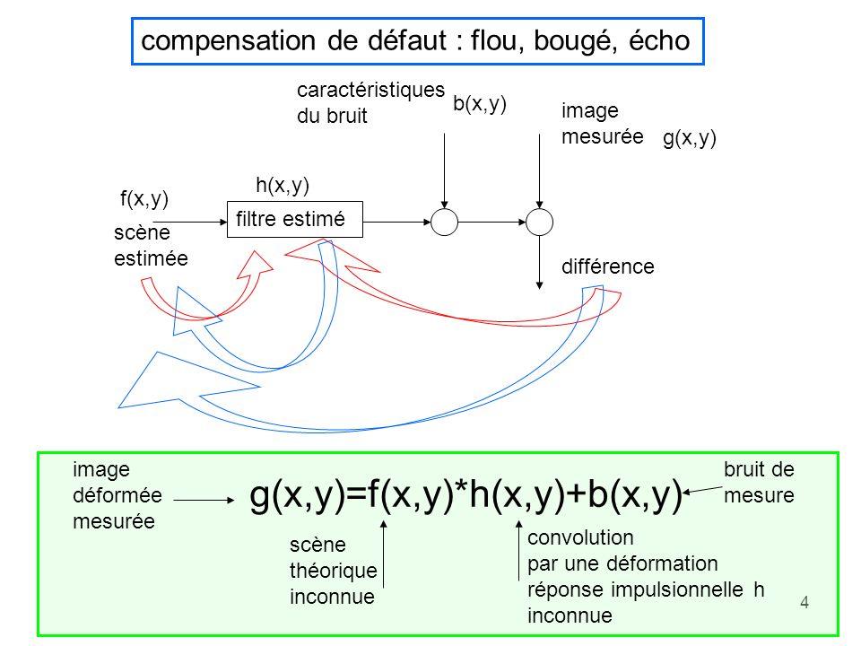 4 scène estimée filtre estimé caractéristiques du bruit compensation de défaut : flou, bougé, écho image mesurée différence g(x,y)=f(x,y)*h(x,y)+b(x,y