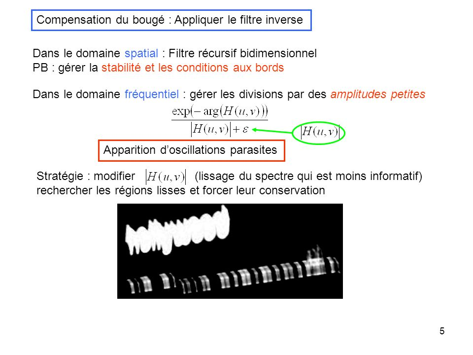 46 Modification of the regions supports (under control of the supervisor) 1.Computation of the optimal intensity of one pixel in the source image after the subtraction in of all the blur due to the other pixels of the source image 2.1.