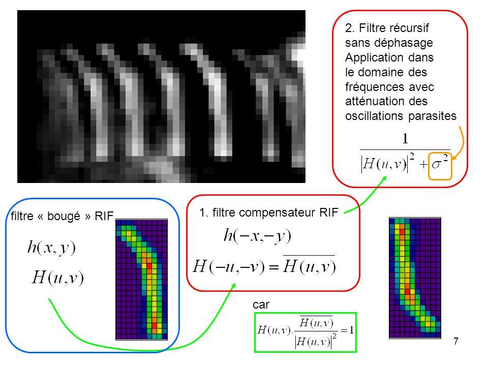 18 Déphasage Quil faut compenser analyse dans le domaine des fréquences u v