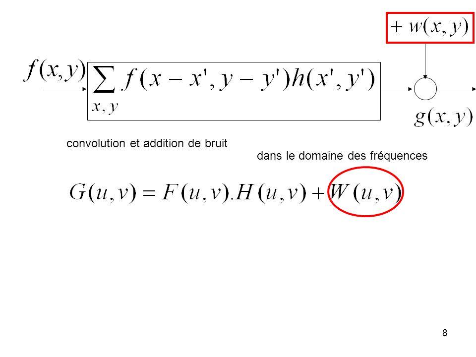 29 http://www.cse.cuhk.edu.hk/~leojia/projects/motion_deblurring/index.html reconstruction de la scène par filtrage inverse le filtre inverse nest pas stable ; dépendance très forte des conditions aux limites « forcer » les conditions aux limites afin de limiter les défauts dans les régions où le gradient est faible, il ny a pas lieu de modifier limage ; on fait lhypothèse que le bruit présente des caractéristiques différentes dans les deux types de régions