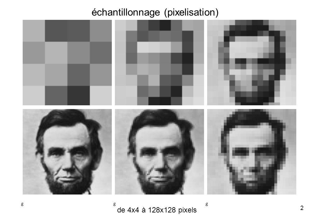 23 pour reconstruire limage à partir de ses échantillons (pixels) il faut que son support spectral soit limité à la moitié de la fréquence déchantillonnage dans les deux directions u et v ; on en déduit (par transformée de Fourier inverse de la fonction constante sur un support carré) la réponse impulsionnelle du filtre interpolateur interpolation idéale (voir le cours de traitement numérique du signal)