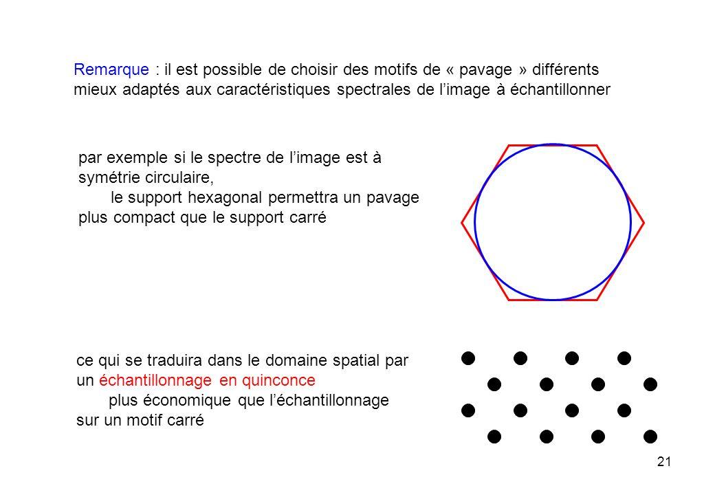 21 Remarque : il est possible de choisir des motifs de « pavage » différents mieux adaptés aux caractéristiques spectrales de limage à échantillonner