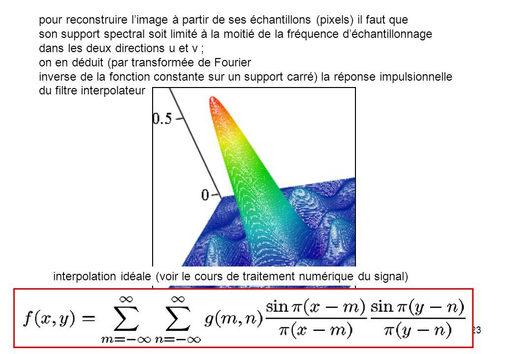23 pour reconstruire limage à partir de ses échantillons (pixels) il faut que son support spectral soit limité à la moitié de la fréquence déchantillo