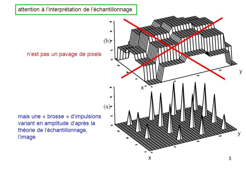 14 dans le domaine spatial, léchantillonnage dune fonction f(x,y) se traduit comme un produit de f(x,y) par la fonction déchantillonnage (la brosse) avant échantillonnage après échantillonnage x y x y