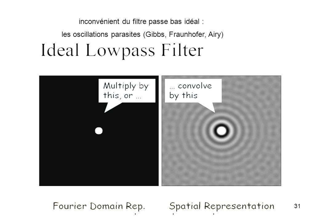 31 inconvénient du filtre passe bas idéal : les oscillations parasites (Gibbs, Fraunhofer, Airy)