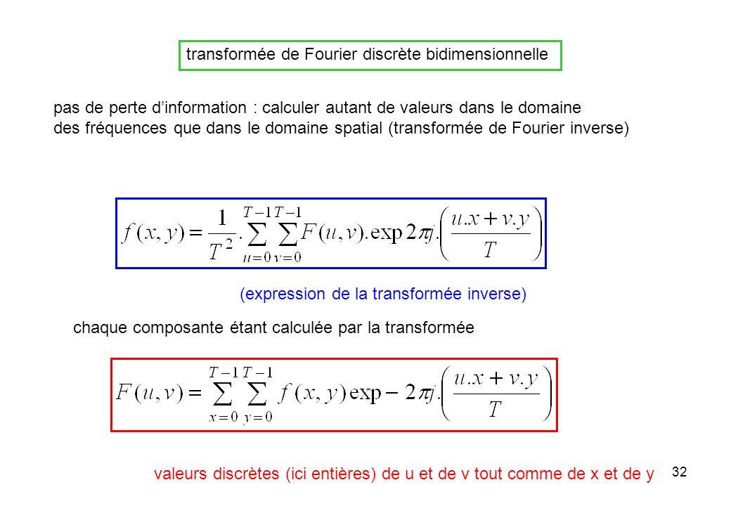 32 transformée de Fourier discrète bidimensionnelle pas de perte dinformation : calculer autant de valeurs dans le domaine des fréquences que dans le
