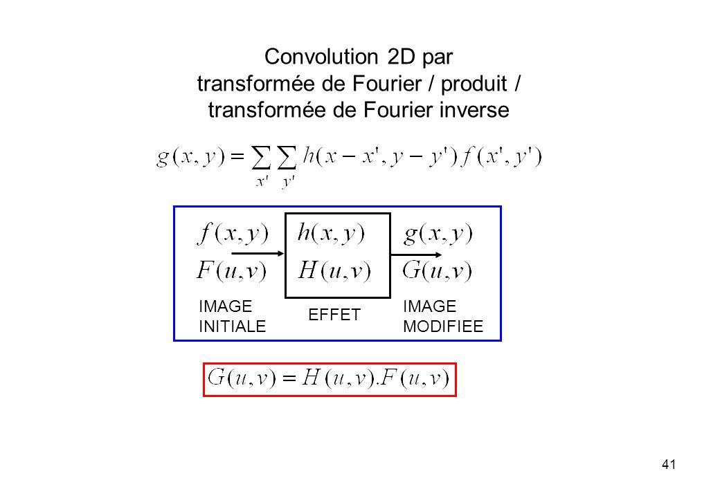 41 Convolution 2D par transformée de Fourier / produit / transformée de Fourier inverse IMAGE INITIALE EFFET IMAGE MODIFIEE