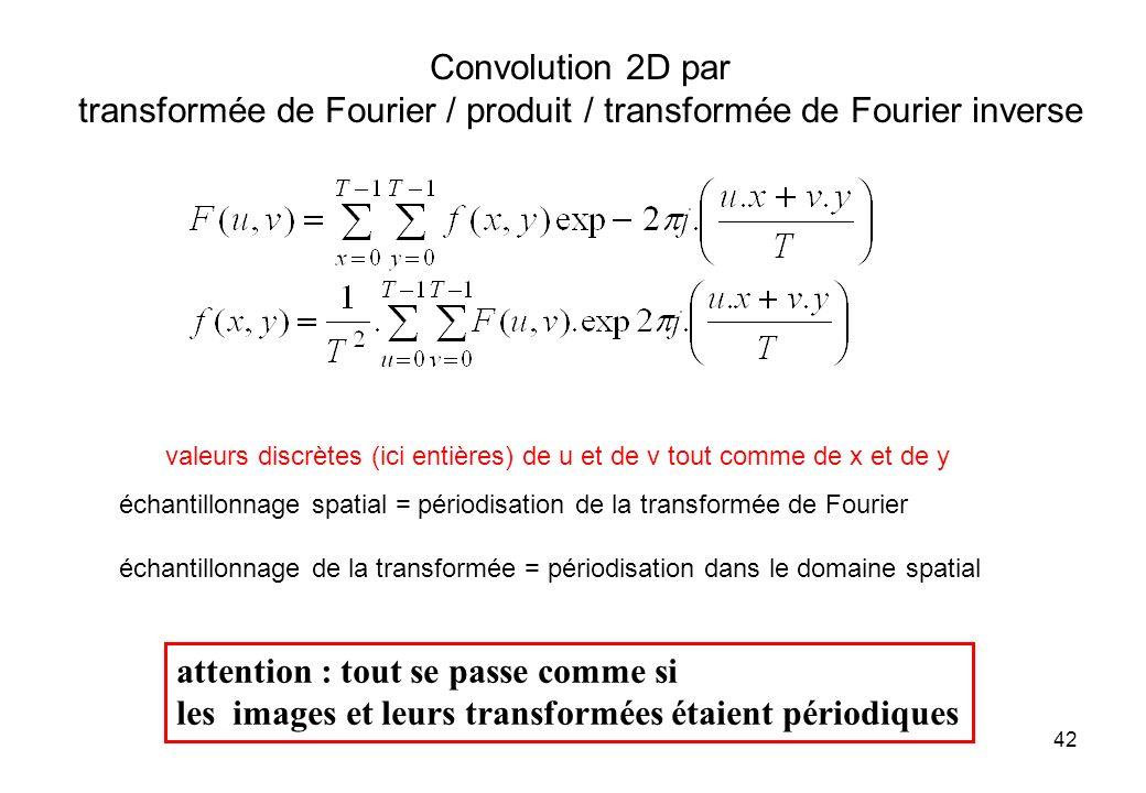 42 Convolution 2D par transformée de Fourier / produit / transformée de Fourier inverse attention : tout se passe comme si les images et leurs transfo