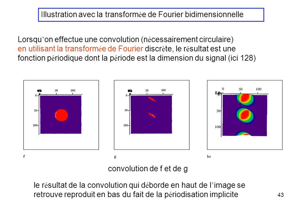 43 Illustration avec la transform é e de Fourier bidimensionnelle Lorsqu on effectue une convolution (n é cessairement circulaire) en utilisant la tra