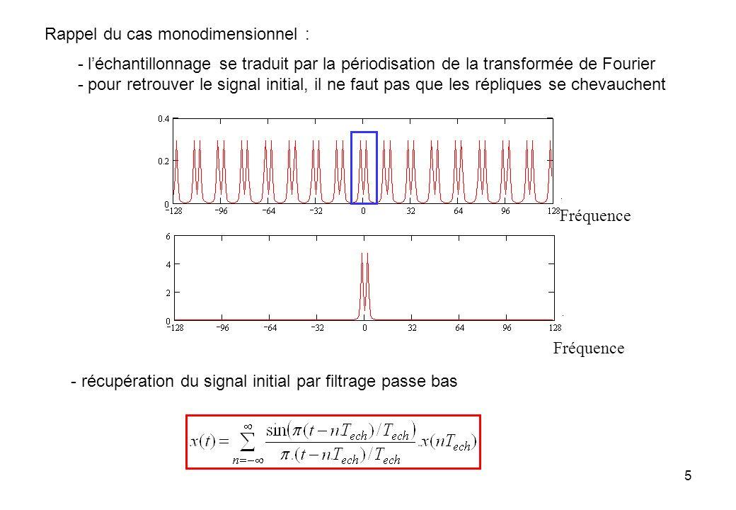 5 Fréquence Rappel du cas monodimensionnel : - léchantillonnage se traduit par la périodisation de la transformée de Fourier - pour retrouver le signa