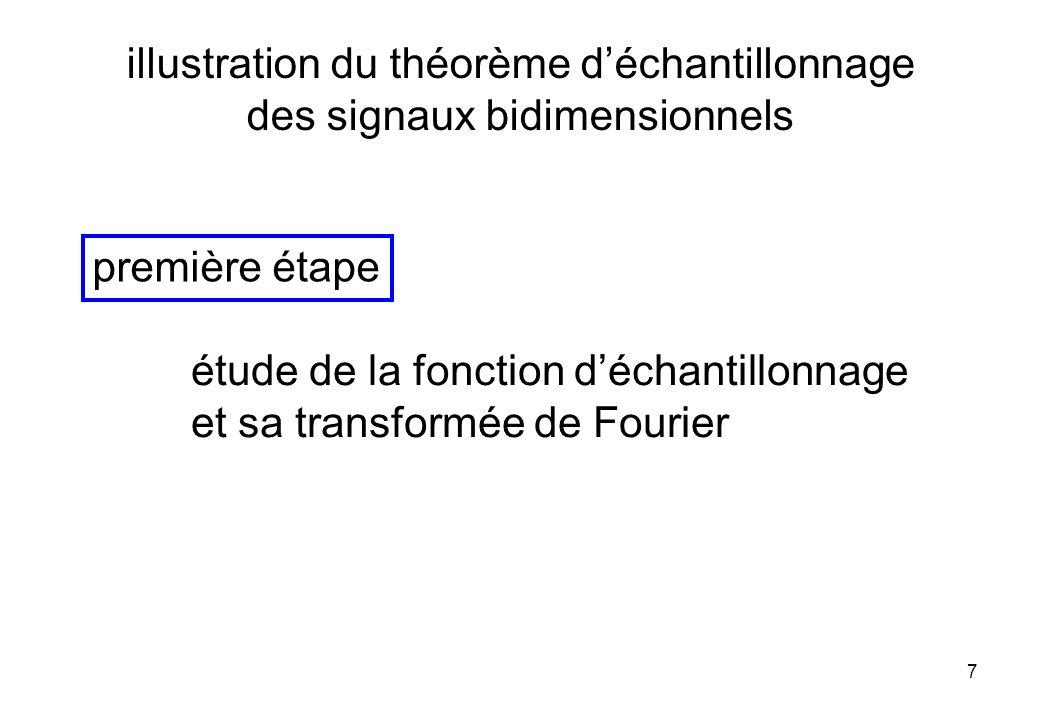 7 première étape illustration du théorème déchantillonnage des signaux bidimensionnels étude de la fonction déchantillonnage et sa transformée de Four