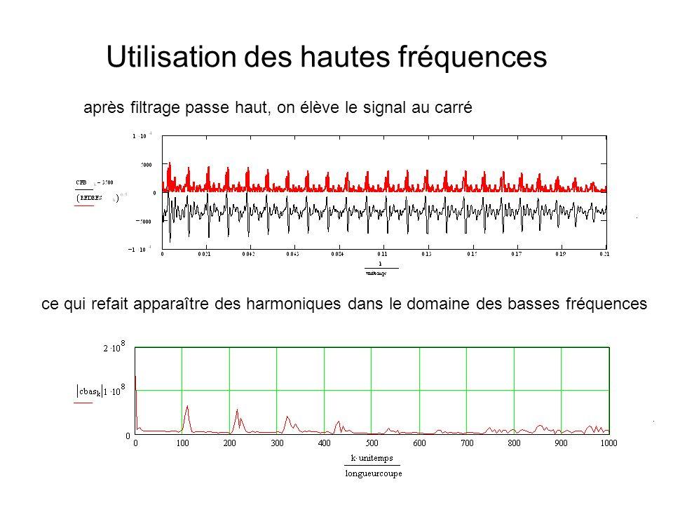 Utilisation des hautes fréquences après filtrage passe haut, on élève le signal au carré ce qui refait apparaître des harmoniques dans le domaine des