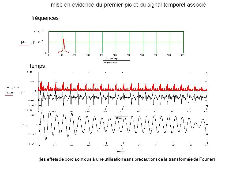 mise en évidence du premier pic et du signal temporel associé fréquences temps (les effets de bord sont dus à une utilisation sans précautions de la t