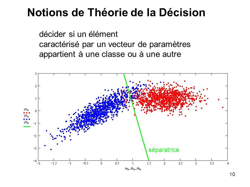 10 Notions de Théorie de la Décision décider si un élément caractérisé par un vecteur de paramètres appartient à une classe ou à une autre séparatrice