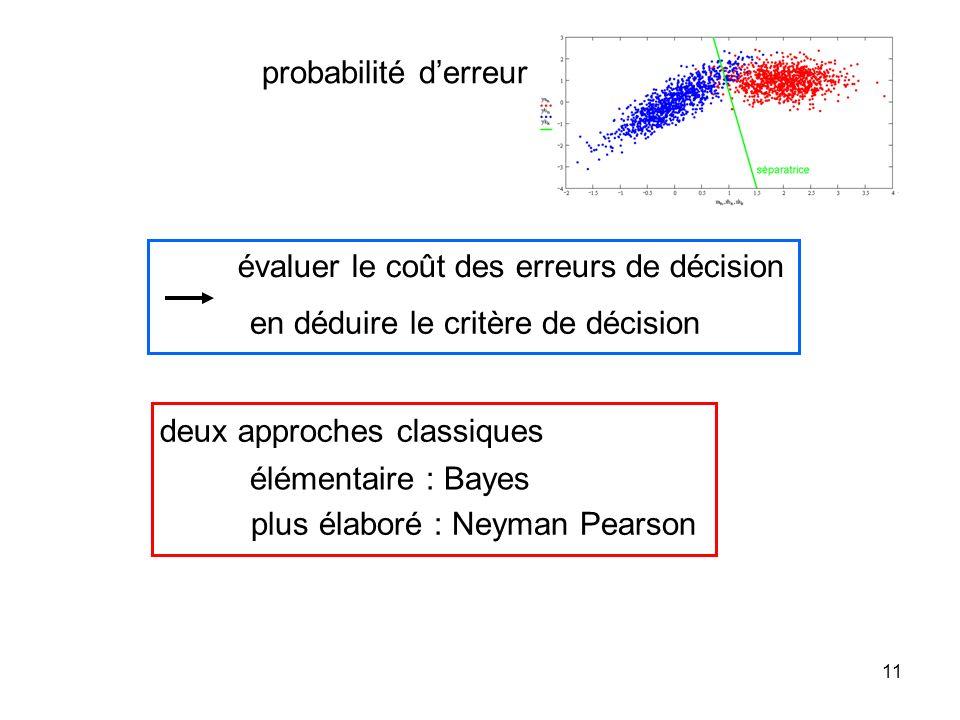 11 probabilité derreur évaluer le coût des erreurs de décision en déduire le critère de décision deux approches classiques élémentaire : Bayes plus él