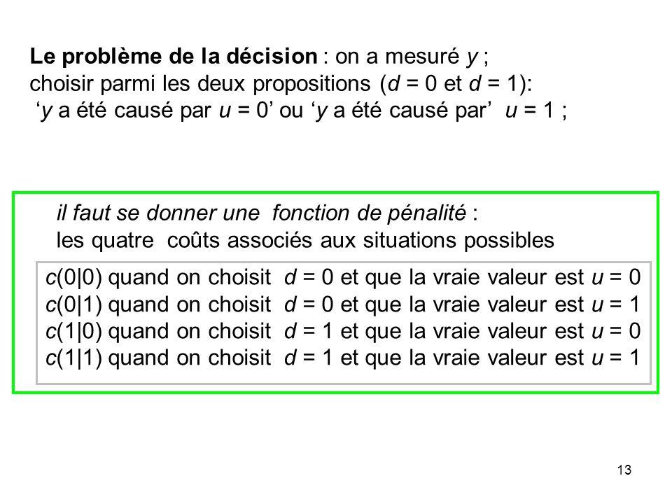 13 Le problème de la décision : on a mesuré y ; choisir parmi les deux propositions (d = 0 et d = 1): y a été causé par u = 0 ou y a été causé par u =