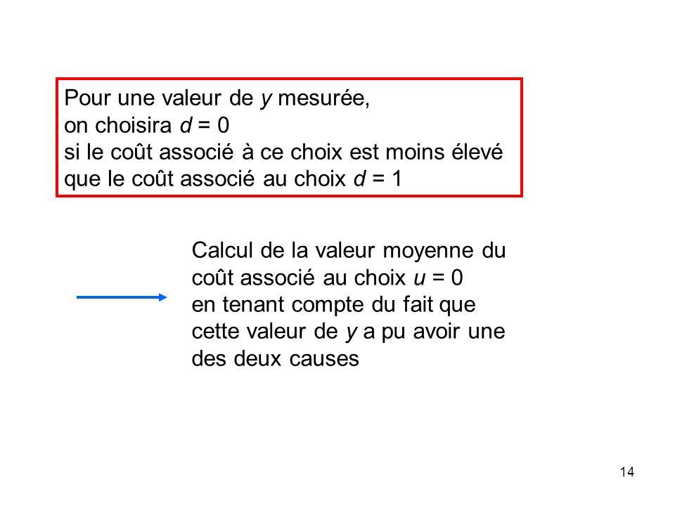 14 Pour une valeur de y mesurée, on choisira d = 0 si le coût associé à ce choix est moins élevé que le coût associé au choix d = 1 Calcul de la valeu