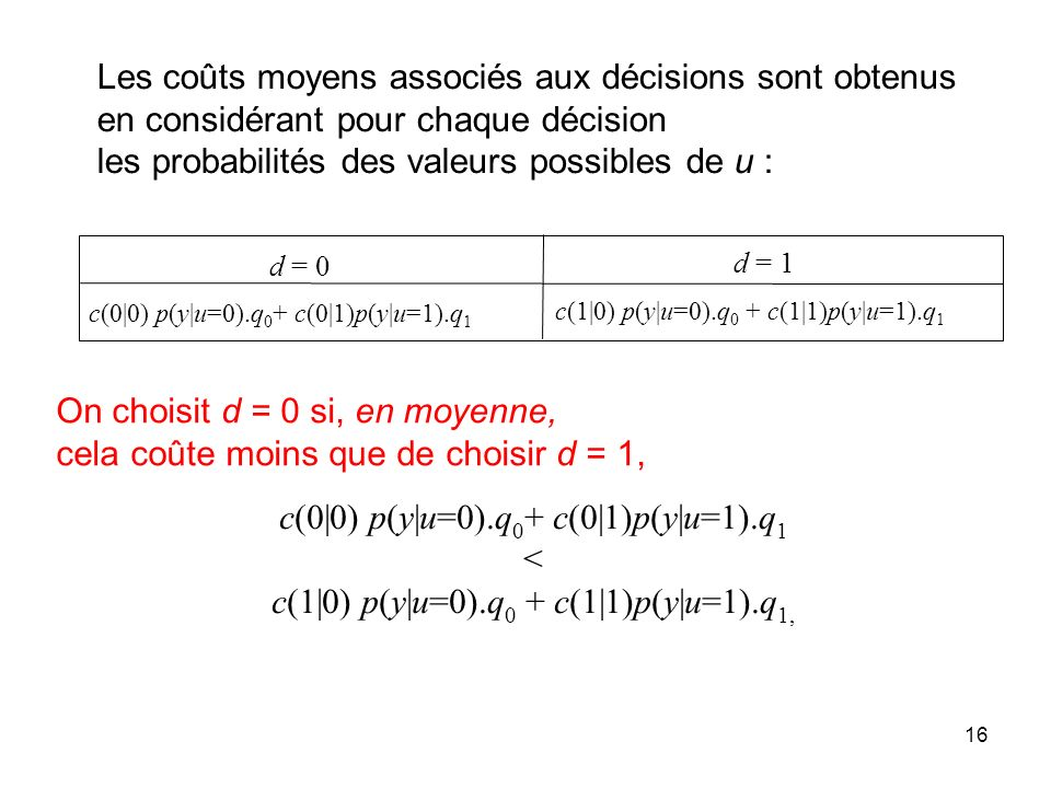 16 Les coûts moyens associés aux décisions sont obtenus en considérant pour chaque décision les probabilités des valeurs possibles de u : c(1|0) p(y|u