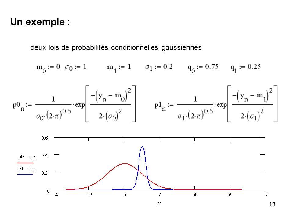 18 Un exemple : deux lois de probabilités conditionnelles gaussiennes