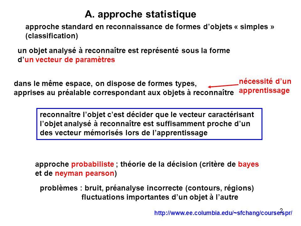 2 un objet analysé à reconnaître est représenté sous la forme dun vecteur de paramètres approche standard en reconnaissance de formes dobjets « simple