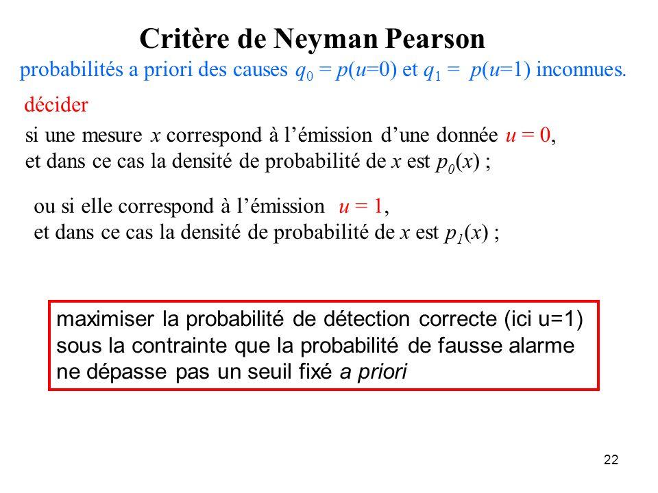 22 Critère de Neyman Pearson probabilités a priori des causes q 0 = p(u=0) et q 1 = p(u=1) inconnues. si une mesure x correspond à lémission dune donn