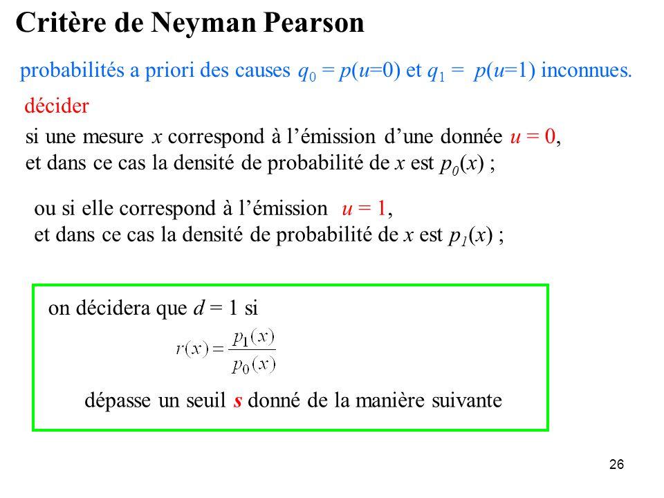 26 Critère de Neyman Pearson probabilités a priori des causes q 0 = p(u=0) et q 1 = p(u=1) inconnues. si une mesure x correspond à lémission dune donn