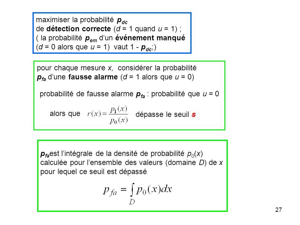 27 pour chaque mesure x, considérer la probabilité p fa dune fausse alarme (d = 1 alors que u = 0) maximiser la probabilité p dc de détection correcte
