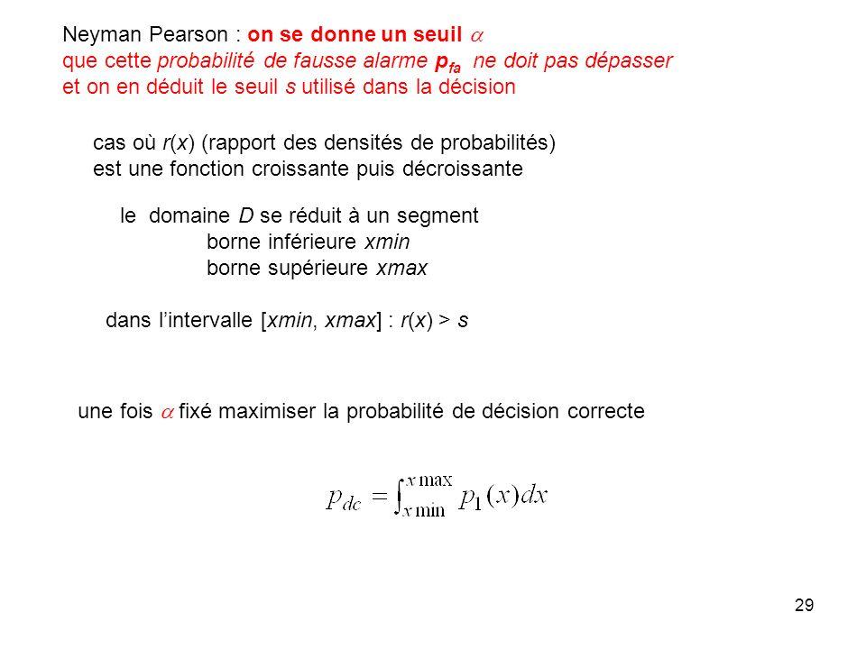 29 Neyman Pearson : on se donne un seuil que cette probabilité de fausse alarme p fa ne doit pas dépasser et on en déduit le seuil s utilisé dans la d