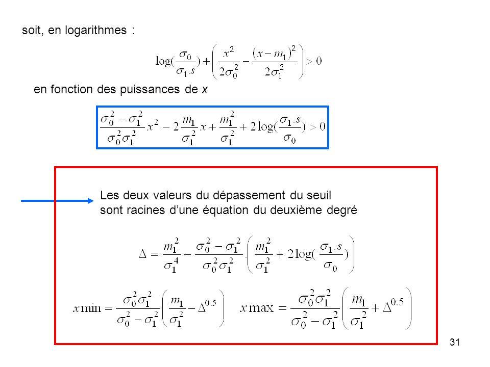 31 soit, en logarithmes : en fonction des puissances de x Les deux valeurs du dépassement du seuil sont racines dune équation du deuxième degré