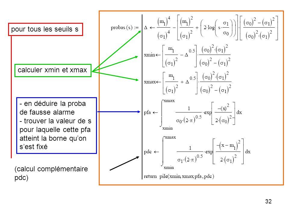 32 pour tous les seuils s calculer xmin et xmax - en déduire la proba de fausse alarme - trouver la valeur de s pour laquelle cette pfa atteint la bor
