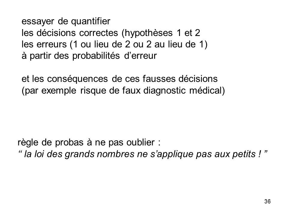 36 essayer de quantifier les décisions correctes (hypothèses 1 et 2 les erreurs (1 ou lieu de 2 ou 2 au lieu de 1) à partir des probabilités derreur e