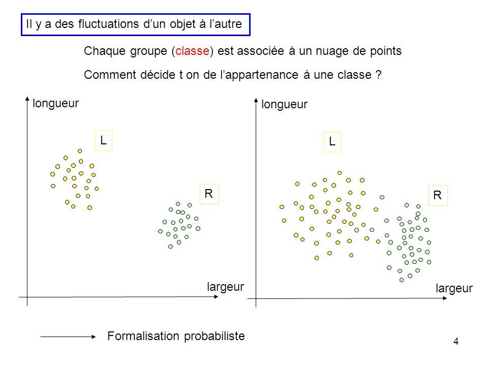 4 Il y a des fluctuations dun objet à lautre longueur largeur Formalisation probabiliste R L longueur largeur R L Chaque groupe (classe) est associée