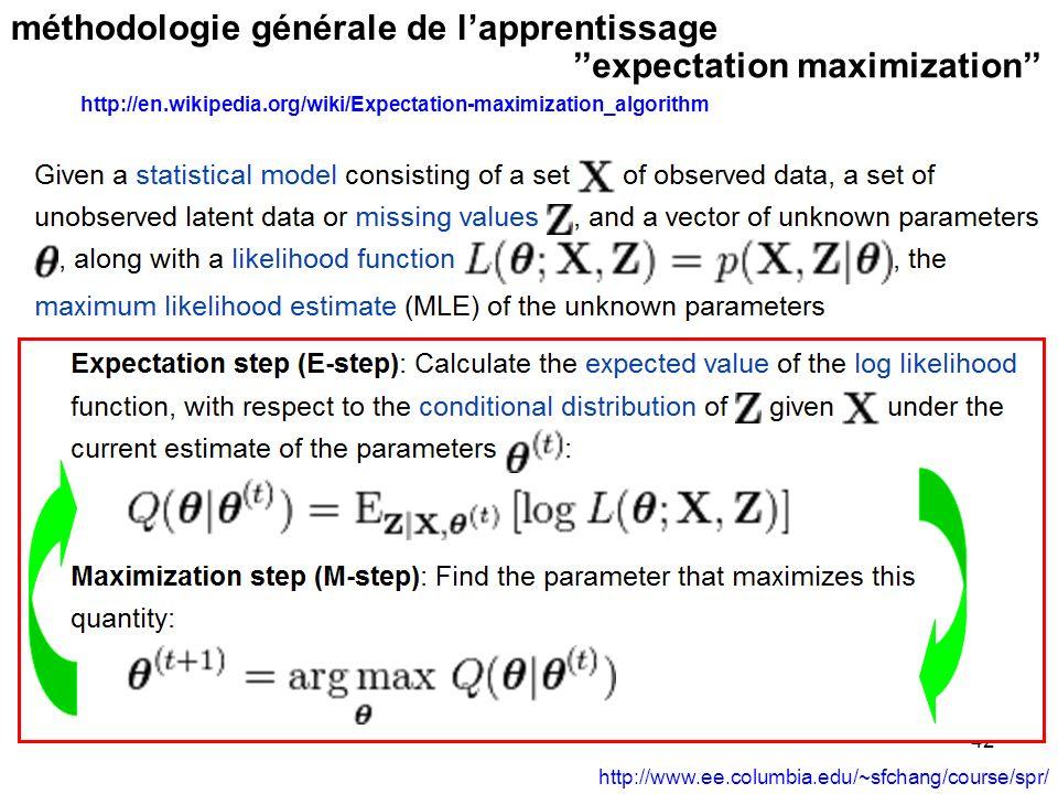 42 méthodologie générale de lapprentissage expectation maximization http://en.wikipedia.org/wiki/Expectation-maximization_algorithm http://www.ee.colu