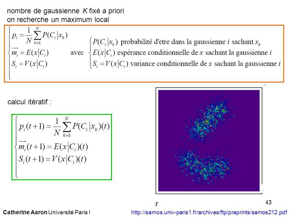 43 Catherine Aaron Université Paris Ihttp://samos.univ-paris1.fr/archives/ftp/preprints/samos212.pdf nombre de gaussienne K fixé a priori on recherche