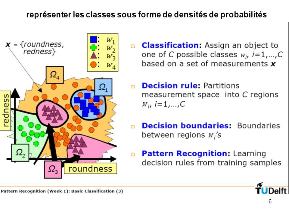 6 représenter les classes sous forme de densités de probabilités